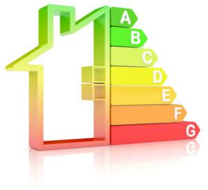 Energieausweis-Energieklassen